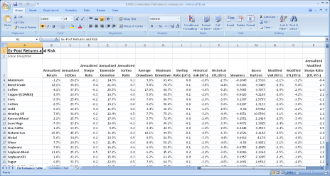 Writing from R to Excel with xlsx